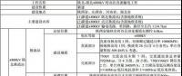 国家能源局:陕北-武汉特高压工程将近期核准,总投资218亿