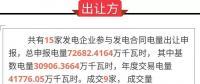 通报 | 广东关于2018年10月份发电合同转让集中交易初步结果的通报