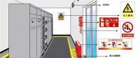 配电室的安全管理知多少?