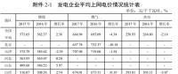 全国31省风电上网电价出炉,离平价还有多远?(附图表)
