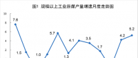 统计局发布9月份能源生产情况:发电量5483亿千瓦时 同比增长4.6%