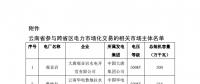 关于开展2018年10月云南送广东月内临时交易的通知