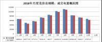 广西11月份月度集中竞价无约束成交结果公布