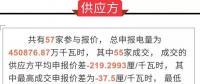 广东长协神奇反转3天签约1000亿 背后的真相到底如何?