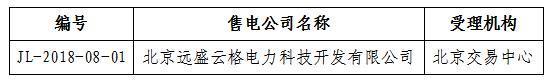 吉林公示1家售电公司(2018年第八批)