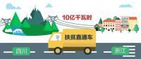 北京电力交易中心组织四川对口帮扶水电站富余水电外送浙江
