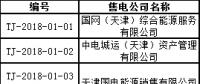 首批!天津公示71家售电公司 其中59家为北京推送