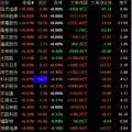 习近平主席5天内两发话 中国经济,火!火!火!中国光伏,火!火!火!