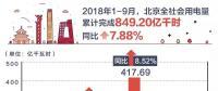 北京电网厂网联席会暨2018年三季度电力市场交易信息发布会召开