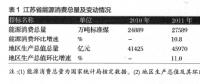 油气基础设施建设中社会资本引入现状及发展模式探究——以江苏省LNG接收站建设为例
