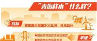 青海:大范围水火互济风光互补