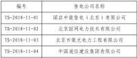 首都电力交易中心公示6家涉及北京业务售电公司(第五批)