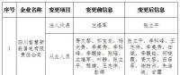 四川公示申请重大信息变更的1家售电公司