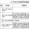 广东电力市场结算实施细则(修编版):电费退补调整为每年开展5月和11月月度结算时集中进行
