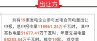 广东2018年12月发电合同转让集中交易初步结果:成交电量11.69亿千瓦时
