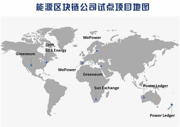 国家队入局,区块链将解锁能源供给新姿势