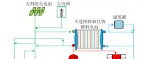 实例分析|经济性条件下综合能源系统的最优容量匹配和相应调度策略