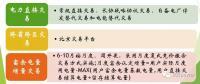 四川 | 电力市场交易情况深度解读!
