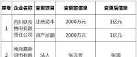 四川公示2家申请重大信息变更的售电公司