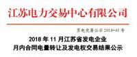 江苏11月发电企业月内合同电量转让及发电权交易:总成交电量4.1亿度