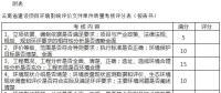 云南省建设项目环境影响评价文件质量考核办法(征求意见稿)
