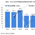 图文|2018年中国电能替代发展现状与2019年前景预测