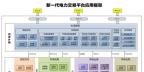 北京电力交易中心启动建设新一代电力交易平台