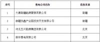 新疆发布了《关于受理注册售电公司相关信息的公告》,15家售电公司注册