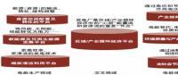 中电联王志轩:能源电力转型提出十大趋势性判断
