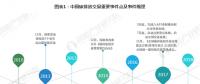 中国碳排放交易市场现状及发展前景分析
