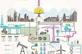 """""""大数据""""时代即将到来 能源互联网将得到长足发展!"""