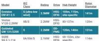 Windpower Monthly发布年度风电奖项!