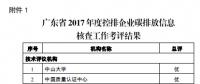 广东省生态环境厅发布了《关于印发广东碳交易试点2017年度核查、参与全国碳交易市场广东企业2016、2017年度核查工作考评结果的通知》