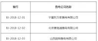 北京发布了《公示受理注册的售电公司相关信息的公告》
