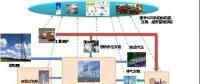 增量配电业务|综合能源服务商业模式发展研究