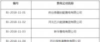 北京发布了《关于售电公司公示结果的公告》