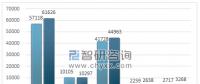 日本电力市场化改革及对我国的启示