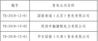 首都电力交易中心发布了《关于售电公司公示结果的公告》