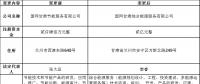 甘肃电力交易中心发布了《关于公示售电公司注册信息变更结果的公告》