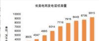 从改革开放五大金句看云南电力市场化改革