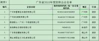 广东省关于做好2018年度企业碳排放信息报告核查和配额清缴履约相关工作的通知