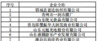 山东公布2019年1月不符合准入条件的155家电力用户