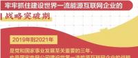 """17字读懂国家电网公司2019年""""两会""""报告"""