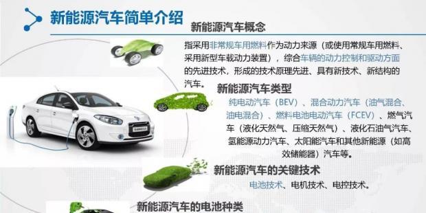 新能源汽车动力电池基础大全