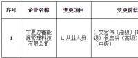 宁夏发布了《关于公示受理注册信息变更的售电公司相关信息的公告》