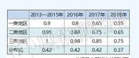 案例分析|光伏储能电站自发自用余电上网 是不是不用交电费了?