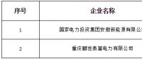 山西发布了《关于对北京电力交易中心推送涉及我省业务的2家售电公司公示结果的公告》