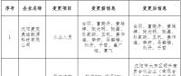辽宁发布了《关于公示受理售电公司注册信息变更的公告》