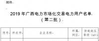 2019年广西电力市场交易电力用户准入公示名单(第二批)