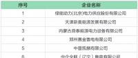 河北公示北京推送的8家售电公司 另公示3家业务范围变更的售电公司